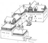 Как называется этот образец гражданской архитектуры 17 века?